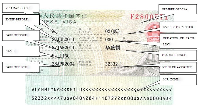 China Visa Information